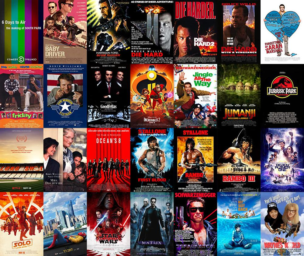 Movies I Watched in 2018