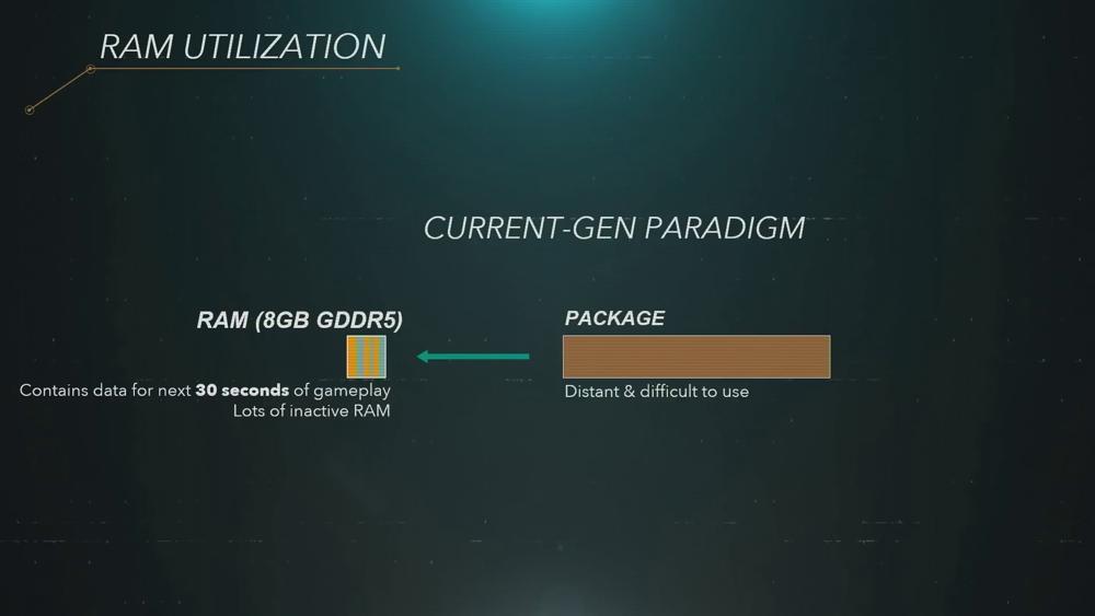 PS4 Paradigm
